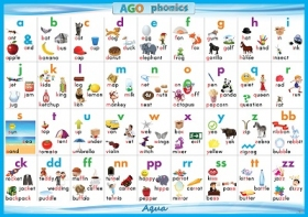 AGO Phonics Aqua Poster [AGO Card Game]