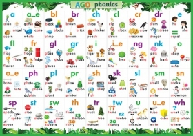 AGO Phonics Green Poster [AGO Card Game]