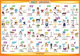 AGO Phonics Orange Poster [AGO Card Game]