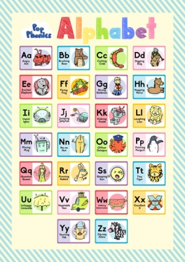 ABC Pop Phonics: Poster (A1)