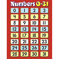 Numbers 0–31 Learning Chart
