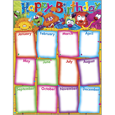 Happy Birthday (Furry Friends™) Learning Chart